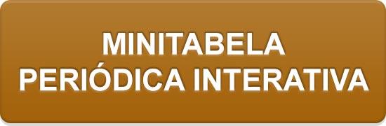 Mini-Tabela Periódica Interativa.