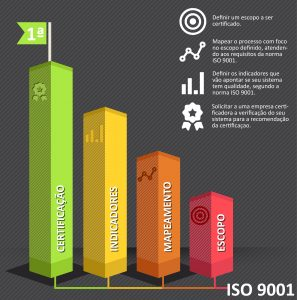 3D infographic6