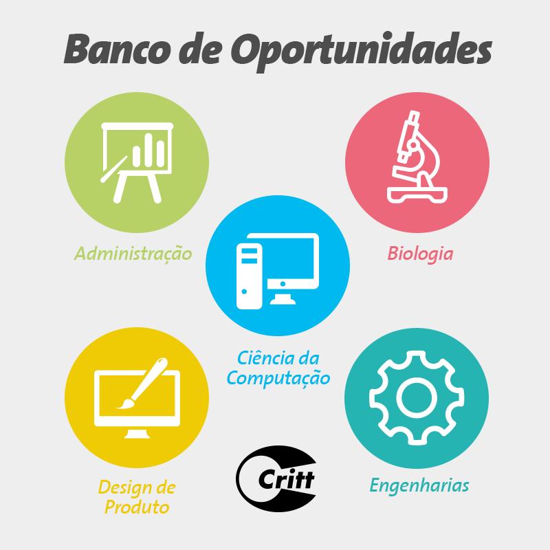 Arte-Banco-de-Oportunidades