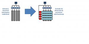 Figura1Artigo1