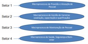 Figura2Artigo1