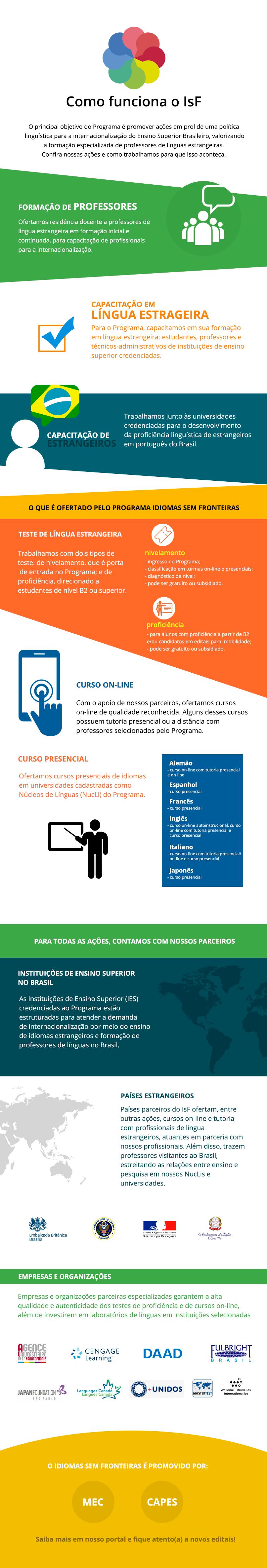 infografico_isf_entenda