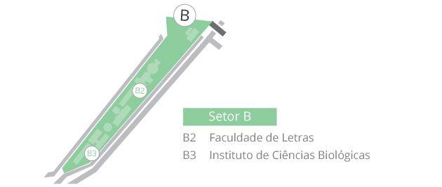 setor b mapa