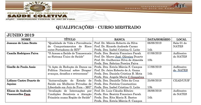 Qualificações Mestrado Junho 2019