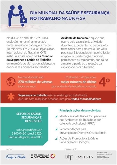 Favoritos Subsistema Integrado de Atenção à Saúde do Servidor – SIASS UFJF-GV XI27