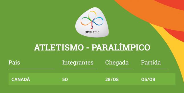 delegacao_canada_atletismo_paralimpico_Arte_de_Therry_Lee_UFJF